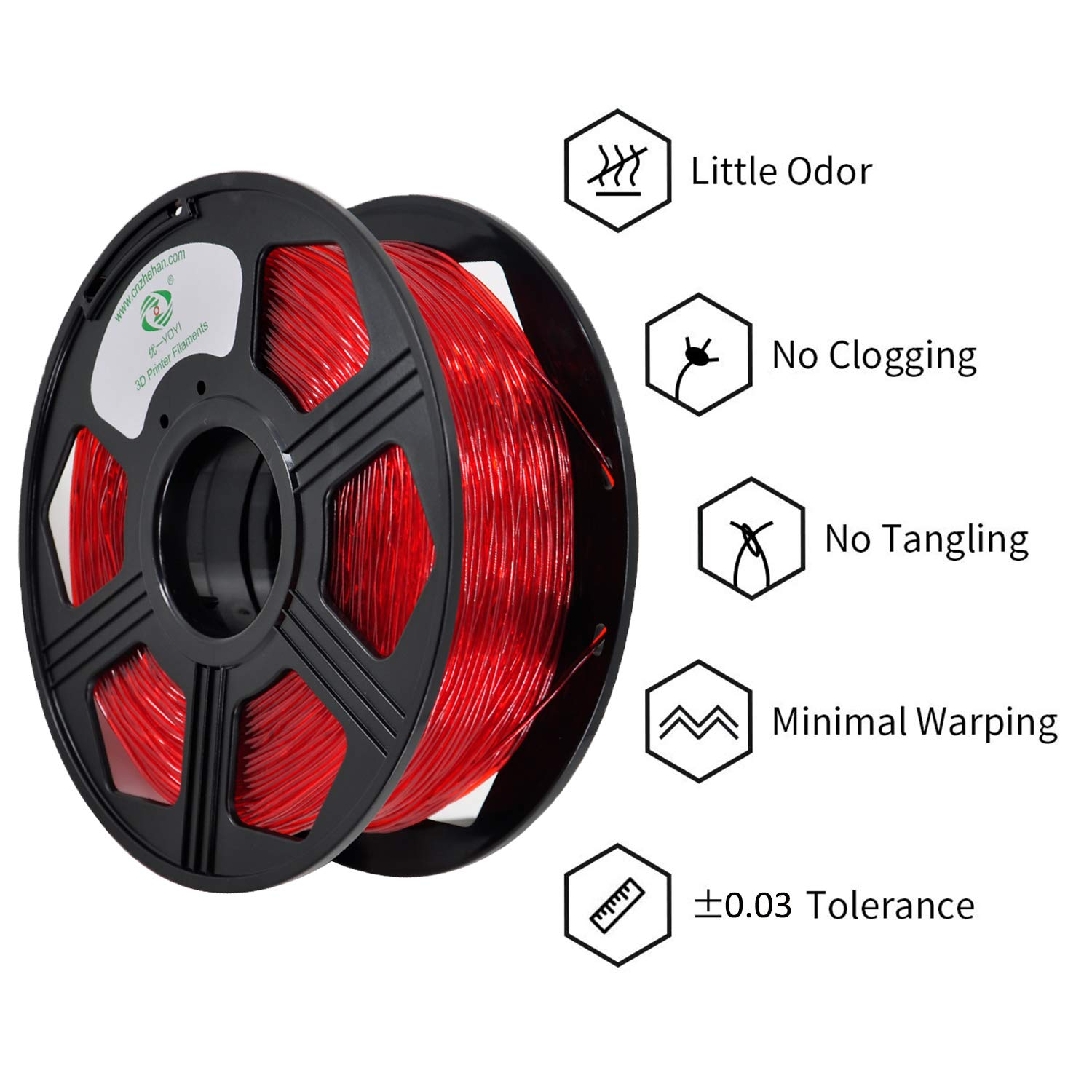 yoyi tpu 3d printer filament benefits